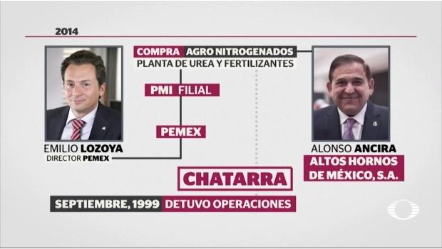 Imagen: Venta de Agro Nitrogenados a Pemex | Fuente: Noticieros Televisa